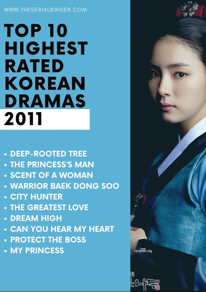 list of top ten kdrama of 2011