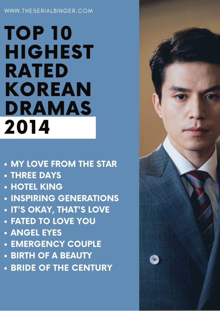 list of top ten kdrama of 2014