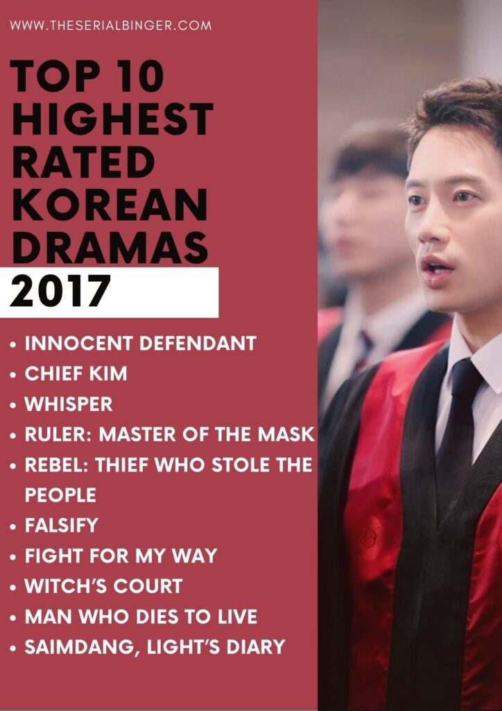 list of top ten kdrama of 2017