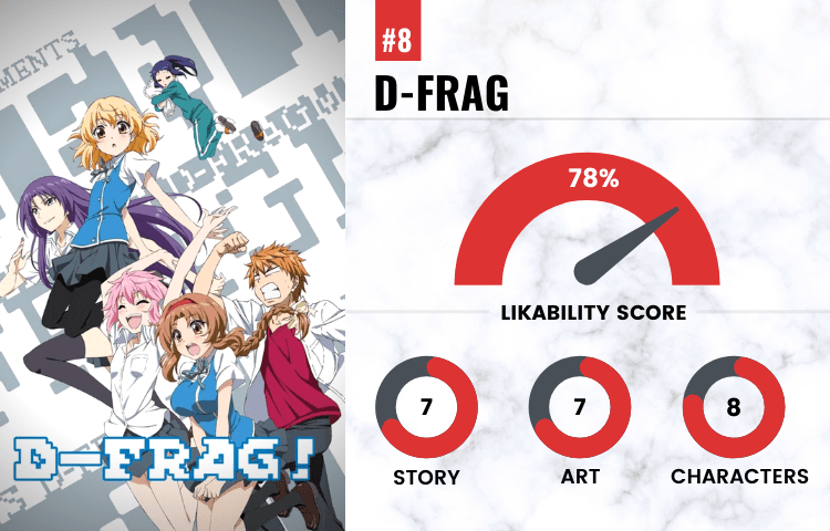 on number 8 with a likability score of 78 is D-Frag