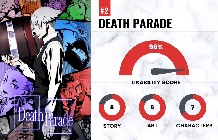 on number 2 with a likability score of 96 is Death Parade