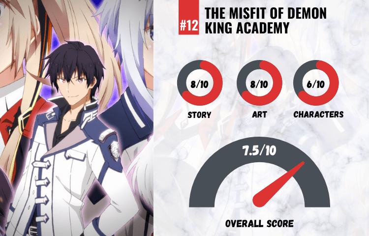 The Misfit of Demon King Academy